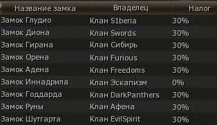 314-182-zamki