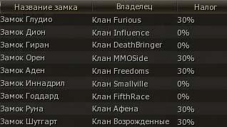 318-179-zamki