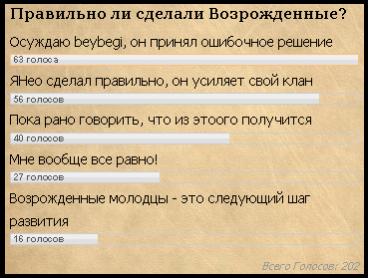 golosovalka_yaneo