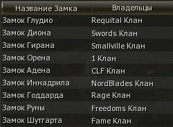zamki110312